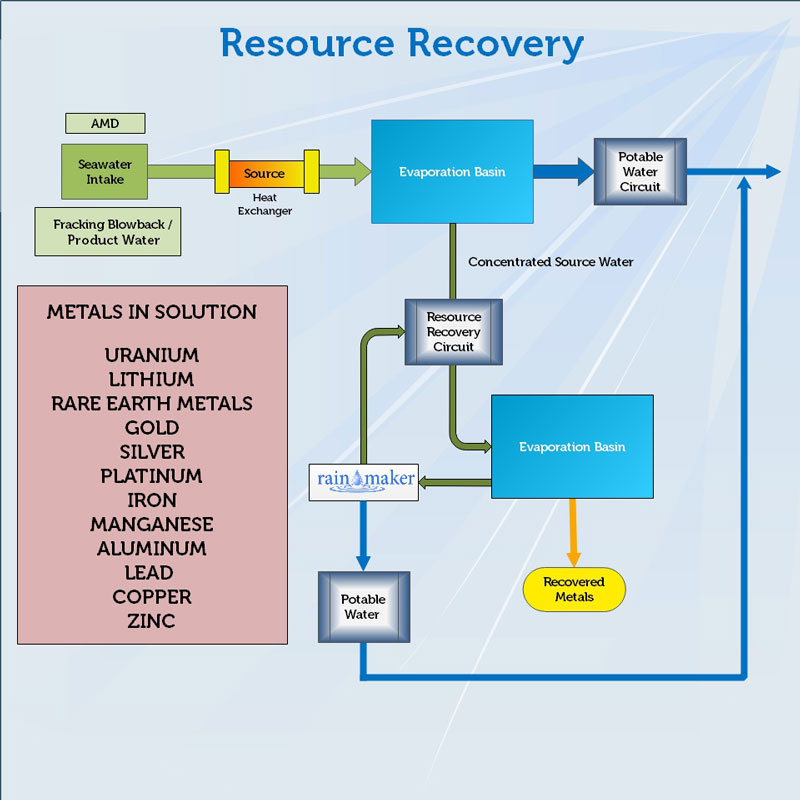 6. Resource Recovery.jpg